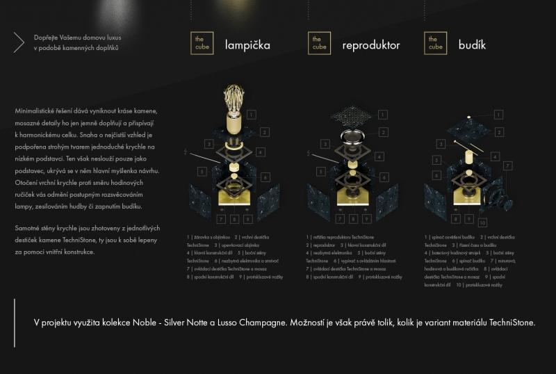 Vizualizace celého projektu